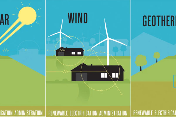 Renewable Electrification Administration posters
